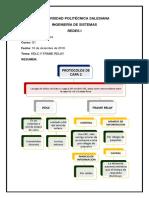 Protocolos de Capa 2