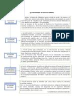 1. a. Funciones Del Estado Ecuatoriano