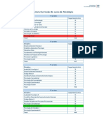 UEMG - EstruturaCurricularCursoPsicologia