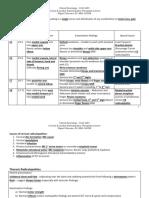 CLSC 6205 - Clinical Neurology - Cervical and Lumbar Radiculopathy and Plexopathy - STUDENT HANDOUT - FULL