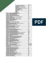Listado de documentos kit documental ISO 9001 2015.pdf