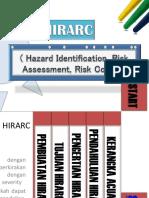 122988_Hazard Identification, Risk Assessment, Risk