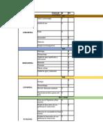 Check List y Matriz de Impacto Ambiental