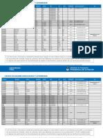 Ansv Interjurisdiccional Listado de Radares Homologados y Autorizados Dic18 (1)
