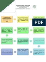 183726264 Informe Quimica Analitica Dureza Del Agua