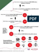 Infografic Fake News