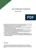 Online Travel Indonesia