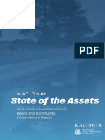 2018 National State of the Assests