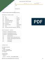 Customer Master Data - ERP SD - SCN Wiki