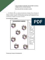 Formato de Sistematización de Los Resultados
