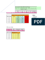 p643 test tool