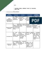 Proyecto de Inversion Publica. Mejoramie (1)