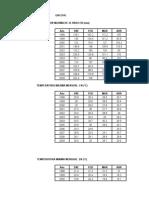 Datos Para Water Cad