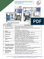 11- Pcst-07-Heat Exchanger Temperature Control Trainer