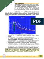 Cours Construction parasismique Constructeurs Martinique.pdf