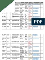 Cronograma de Foro 8vo. b
