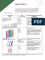 Types of Vaginal Dilators