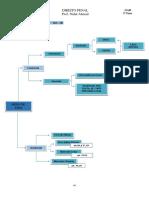 Resumo de aulas.pdf