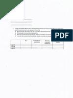 Práctica 2-Ecología y Biodiversidad