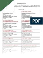 Oracion Conclusiva_latin y Castellano