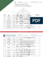 Danh Sách Cấp Chứng Nhận Cfo44 Hà Nội