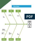 Fishbone-Diagram SMC ANGLE