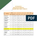 Analisis Pi Thn1