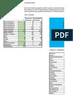Plan de producción pecuaria prácticas.xlsx