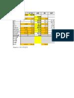 Perhitungan Berdasarkan Astm d 388-17