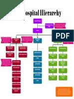 original work pdf