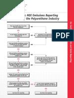Polyurethane Emissions Guidelines