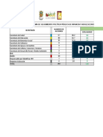 Seguimiento-PP-IAJ-2016.xlsx