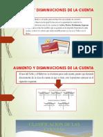 AUMENTO Y DISMINUCIÓN DE LA CUENTA