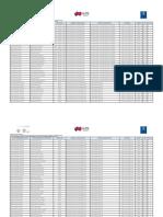 Convocatoria Docentes Participantes Zona 7 - Fase Presencial 4