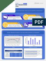Infografía 1_ Documentación y Presentación de Los Indicadores