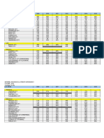 FYs 2009 2016 LGUs Internal Revenue Allotment IRA Dependency Data by City