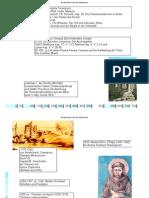 Geschichte des Spiritismus in Deutschland