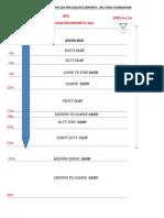 Soil Stratigraphy(Lpg Tank Fdn) Bh2