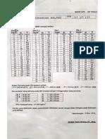 TUGAS PONDASI TIANG.pdf