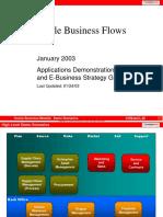OBM Business Flow Selector Demo Scenarios