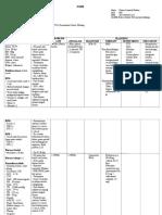 POMR IPD.doc