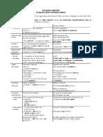 Du_discours_direct_au_discours_indirect_1_4eme-2.pdf