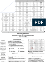 lotfp dropdie equipment.pdf