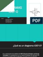 Diagramas_IDEF0