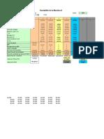 Calcul Choix Financement