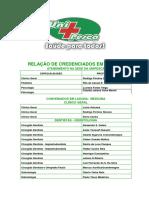 Medicos Credenciados