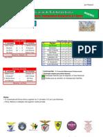 Resultados da 1ª Jornada do Campeonato Distrital da AF Évora em Futsal Feminino