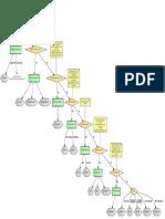 nosql-flowchart.pdf