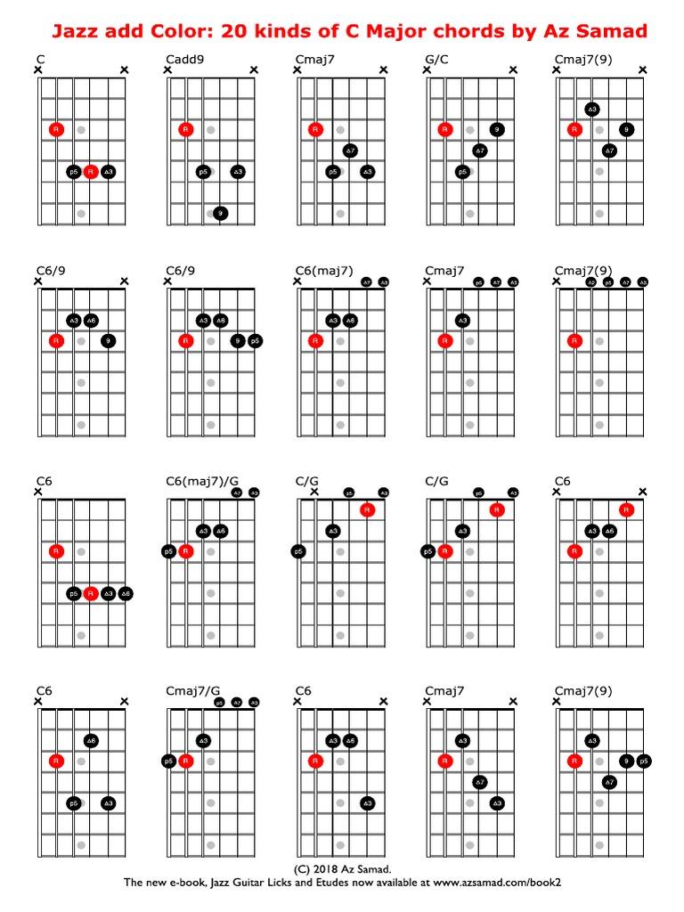15 Kinds of Cmaj Chords   Jazz Guitar Chords