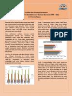Factsheet Papua